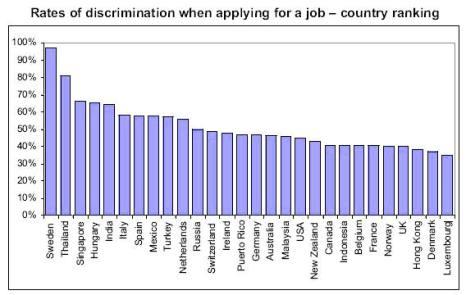 getting-job-discrimination.jpg