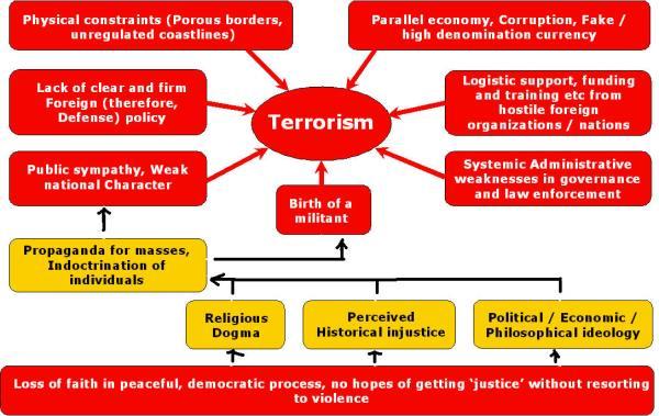 terrorism3
